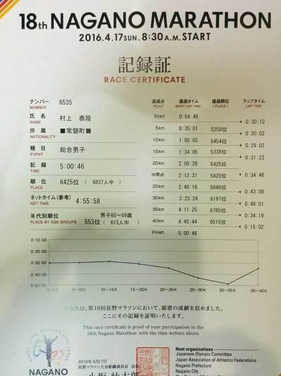 2016naganokiroku.jpg
